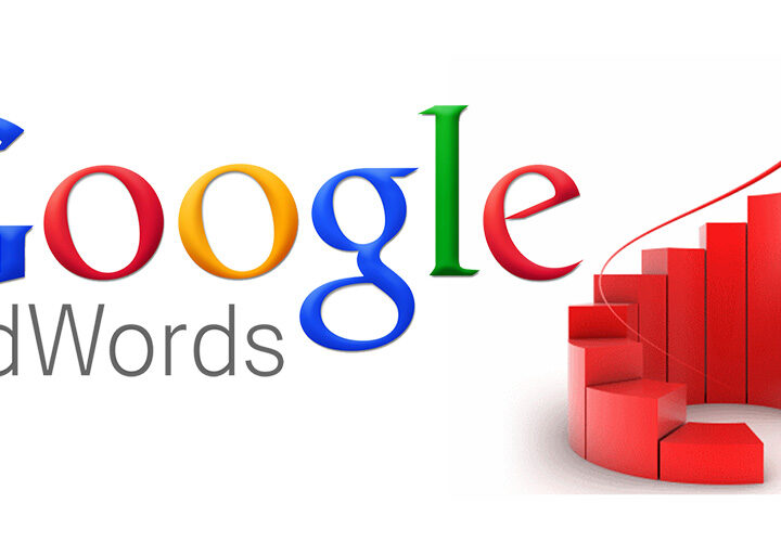 What Does An Adwords Management Company do?