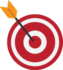 WHAT Customers Want? Knowing it and Hitting the Bulls Eye!