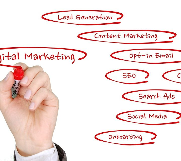 Digital Marketing Trends To Look Out For In 2021
